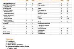 Wavin_Lite_Page_23