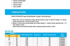 5_wavin standard